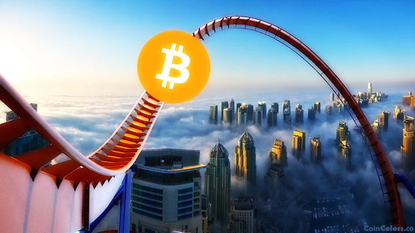 Kérdezz méret - Bitcoin - 2021