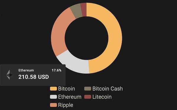 btc 2021 batch vizsga dátuma tradingview stratégia bitcoin