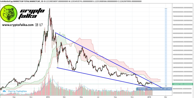 bitcoin árfolyamat
