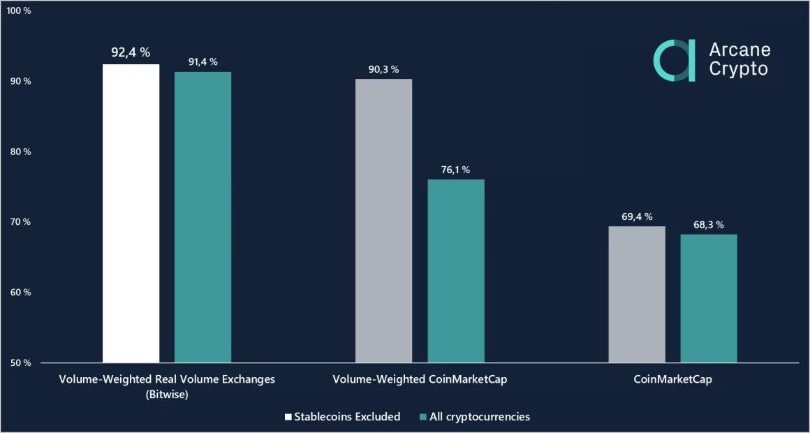 bitcoin mérések