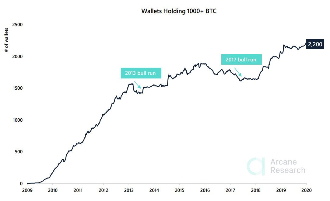 bitcoin kapcsolat száma